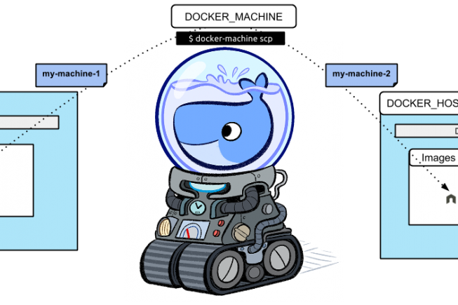 docker_machine